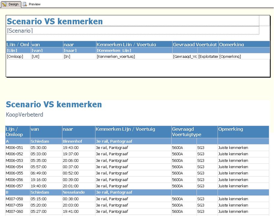 Roelofs en Schenk - BIDS - Het ontwerpen van een rapport